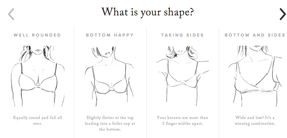 two new ways to shop for bras online